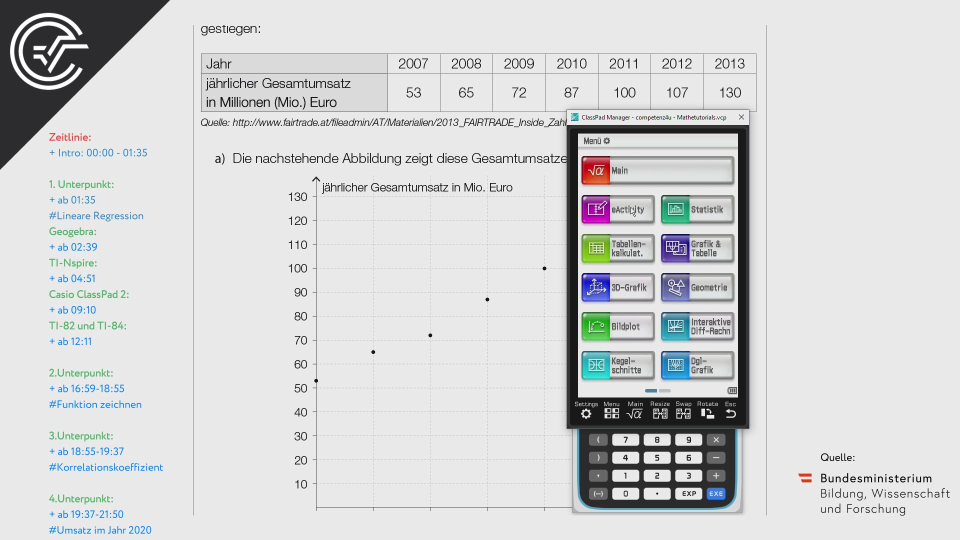 B_399 Fairtrade Bifie Aufgabenpool angewandte Mathematik BHS Teil-B Cluster Zentralmatura Mathematik