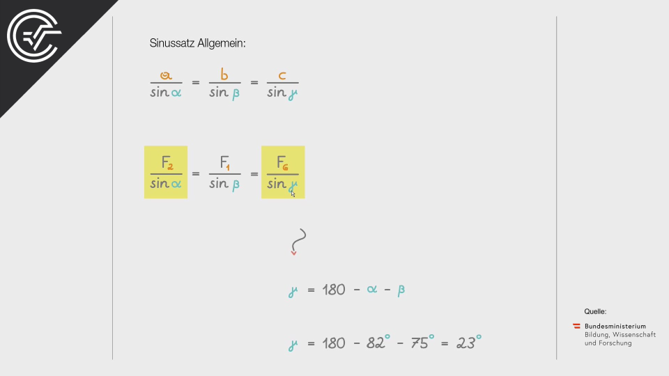 B_254 Sport und Gesundheit c Bifie Aufgabenpool angewandte Mathematik BHS Teil-B Cluster Zentralmatura Mathematik