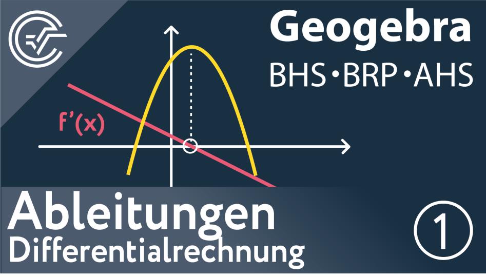 Geogebra Kurs Tutorial Zentralmatura Mathematik