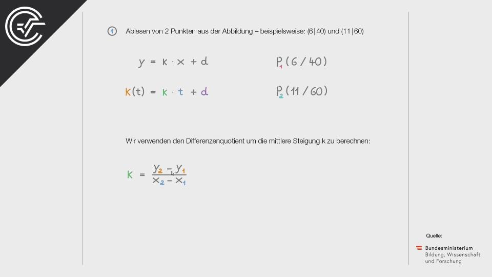 Entwicklung von Katzen und Hunden Zentralmatura Mathematik BMB Aufgabenpool BHS BRP Teil A Bifie
