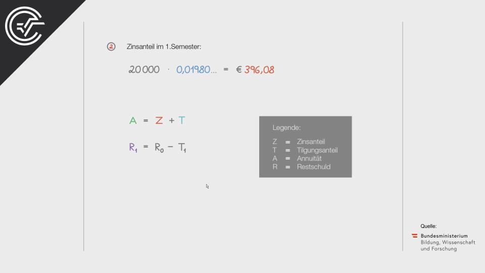 Küchenkauf b Bifie Aufgabenpool angewandte Mathematik BHS Teil-B Cluster Zentralmatura Mathematik