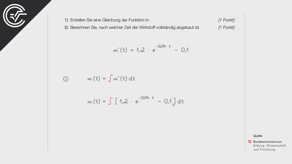 Blutdruck a Bifie Aufgabenpool angewandte Mathematik BHS Teil-B Cluster Zentralmatura Mathematik