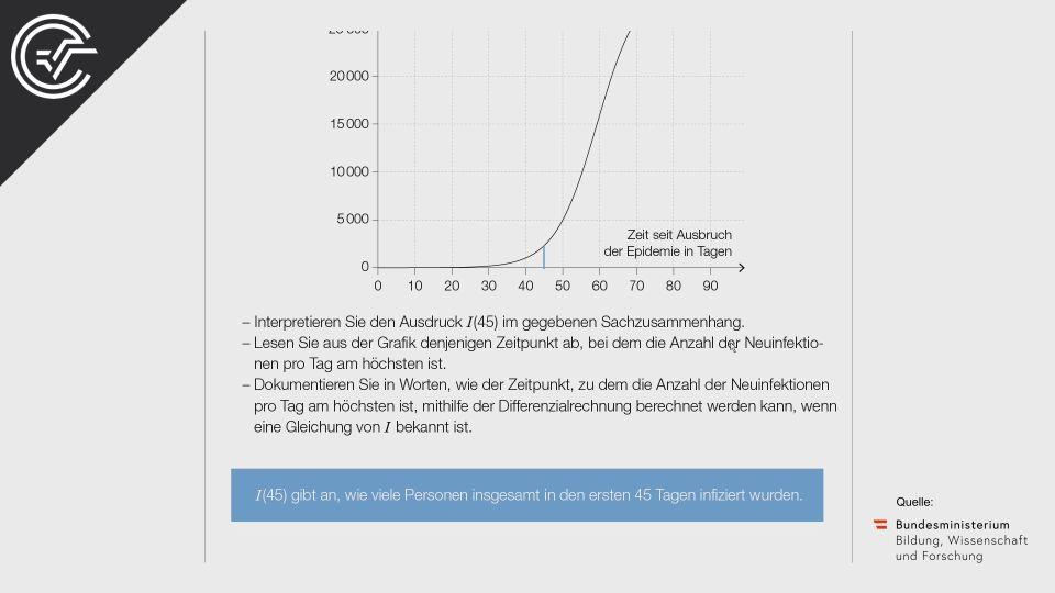 A_225 Epidemie Zentralmatura Mathematik BMB Aufgabenpool BHS Teil A Bifie  Bundesministerium für Bildung