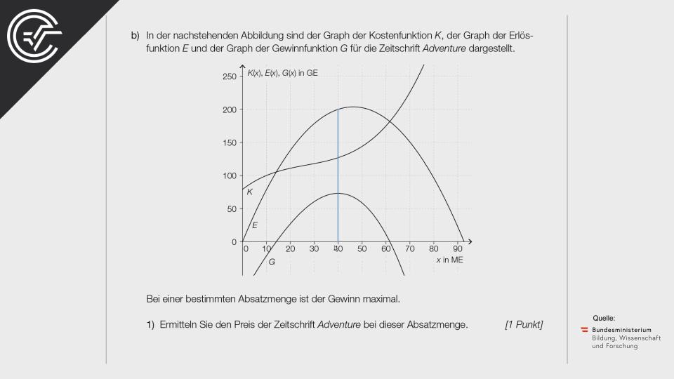 Zeitschriften Bifie Aufgabenpool angewandte Mathematik BHS Teil-B Cluster Zentralmatura Mathematik