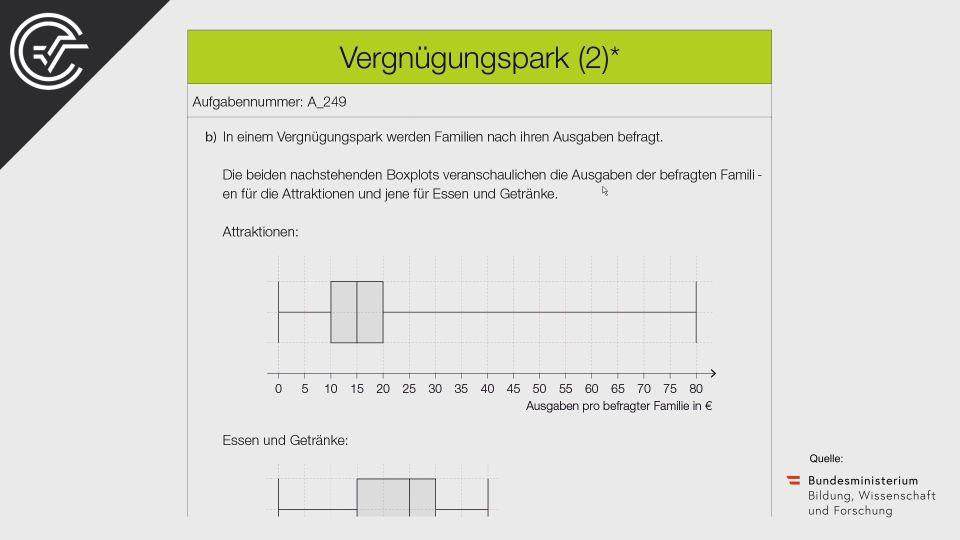 A_249 Vergnügungspark 2 Zentralmatura Mathematik BMB Aufgabenpool BHS Teil A Bifie  Bundesministerium für Bildung