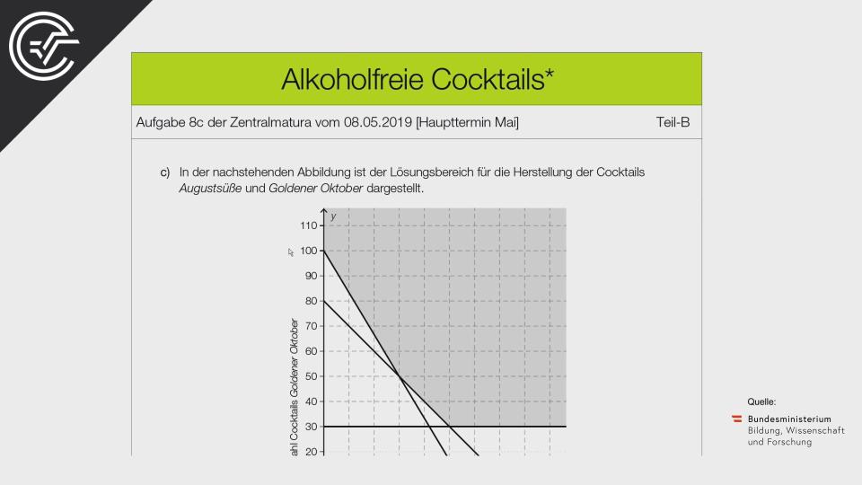 Alkoholfreie Cocktails c Bifie Aufgabenpool angewandte Mathematik BHS Teil-B Cluster Zentralmatura Mathematik