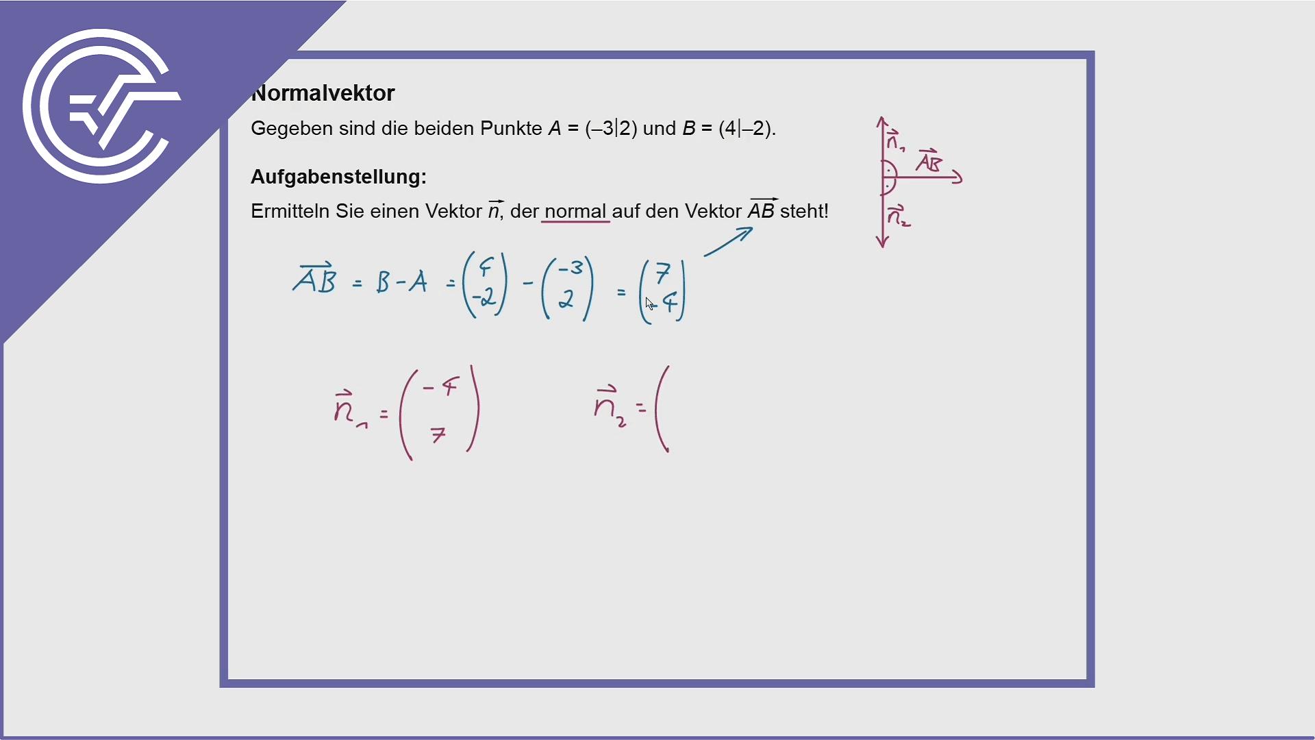 AHS Zentralmatura Mathematik