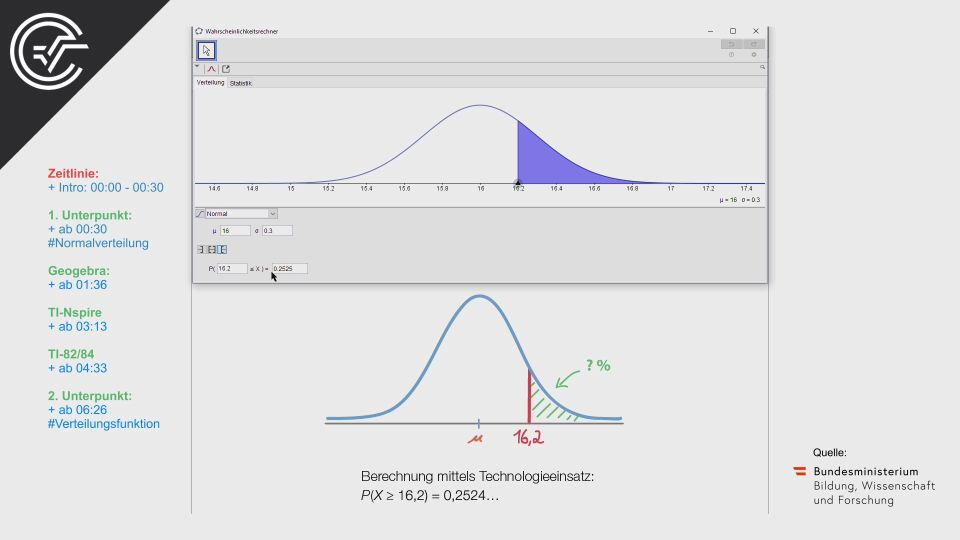 A_238 Riesenpizza Zentralmatura Mathematik BMB Aufgabenpool BHS Teil A Bifie  Bundesministerium für Bildung