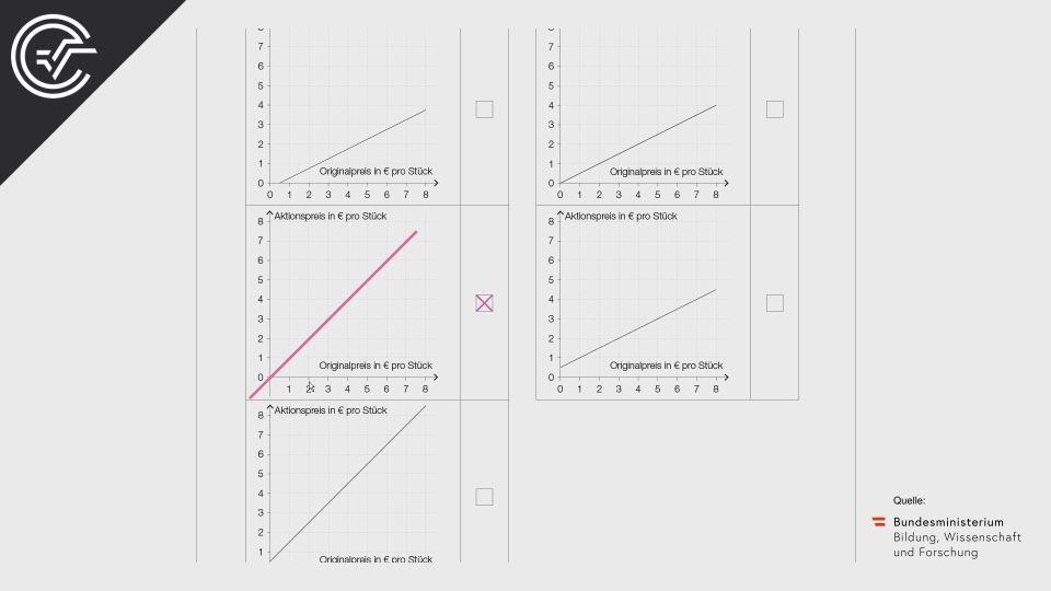 A_254 Alles für die Torte Zentralmatura Mathematik BMB Aufgabenpool BHS Teil A Bifie  Bundesministerium für Bildung