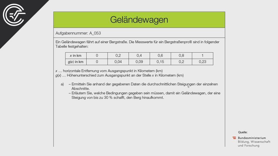 A_053 Geländewagen Zentralmatura Mathematik BMB Aufgabenpool BHS Teil A Bifie  Bundesministerium für Bildung