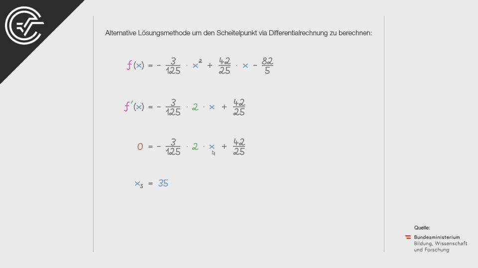 A_216 Brückenbögen Zentralmatura Mathematik BMB Aufgabenpool BHS Teil A Bifie  Bundesministerium für Bildung