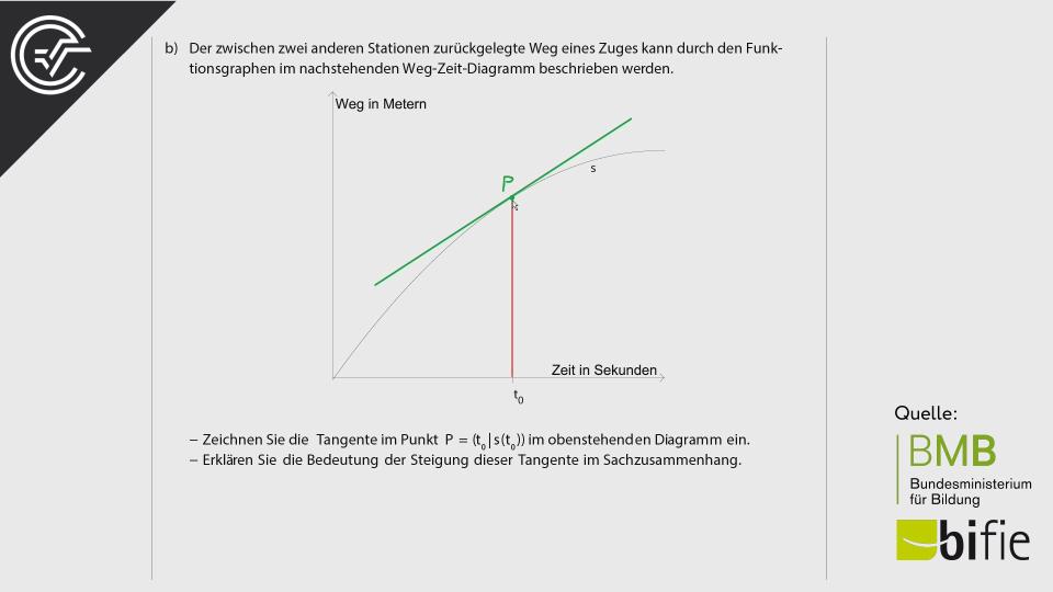 Nett Zeichnen Sie Das Schematische Diagramm Fotos - Elektrische ...