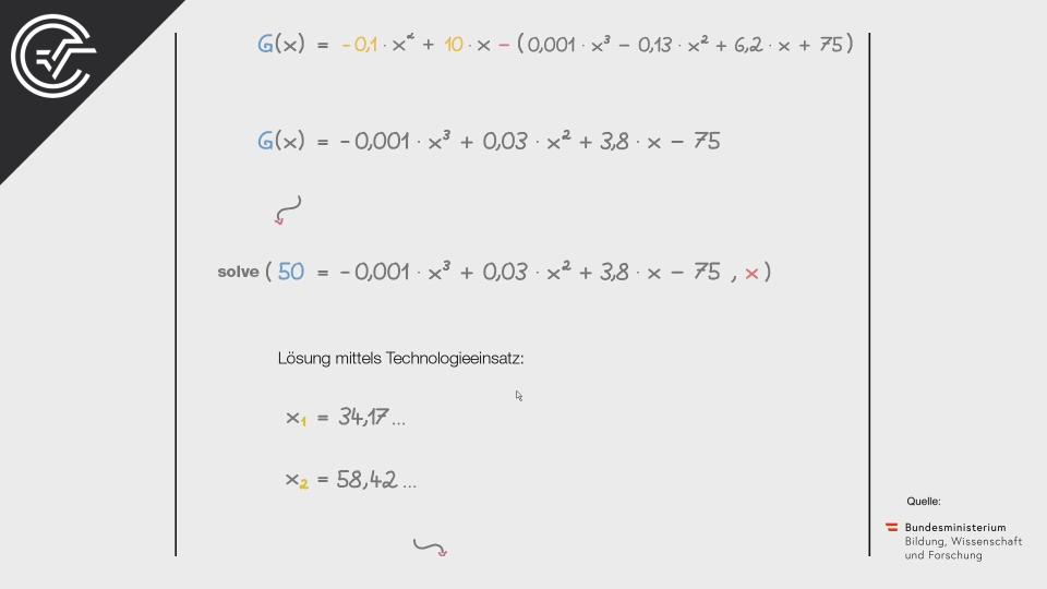 B_217 Bügeleisen Bifie Aufgabenpool Zentralmatura Mathematik BHS BRP Teil-B Cluster