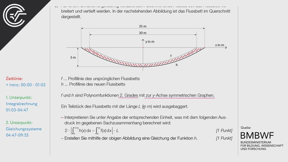 Flussläufe und Pegelstände Zentralmatura Mathematik BMB Aufgabenpool BHS BRP Teil A Bifie