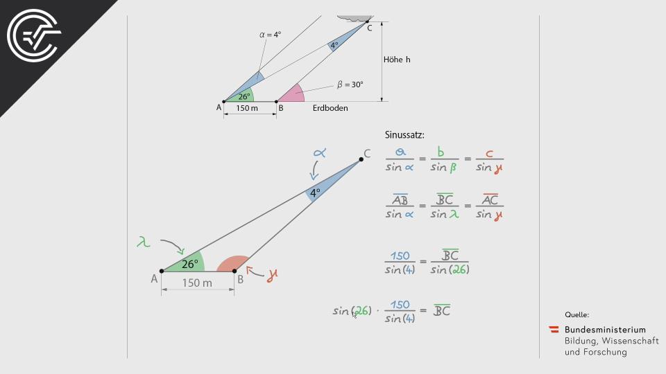 B_110 Höhe der Wolkenuntergrenze BMB Bifie Aufgabenpool angewandte Mathematik BHS Teil-B Cluster Zentralmatura Mathematik