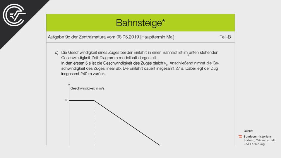 Bahnsteige c Bifie Aufgabenpool angewandte Mathematik BHS Teil-B Cluster Zentralmatura Mathematik