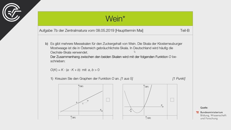 Wein b Bifie Aufgabenpool angewandte Mathematik BHS Teil-B Cluster Zentralmatura Mathematik