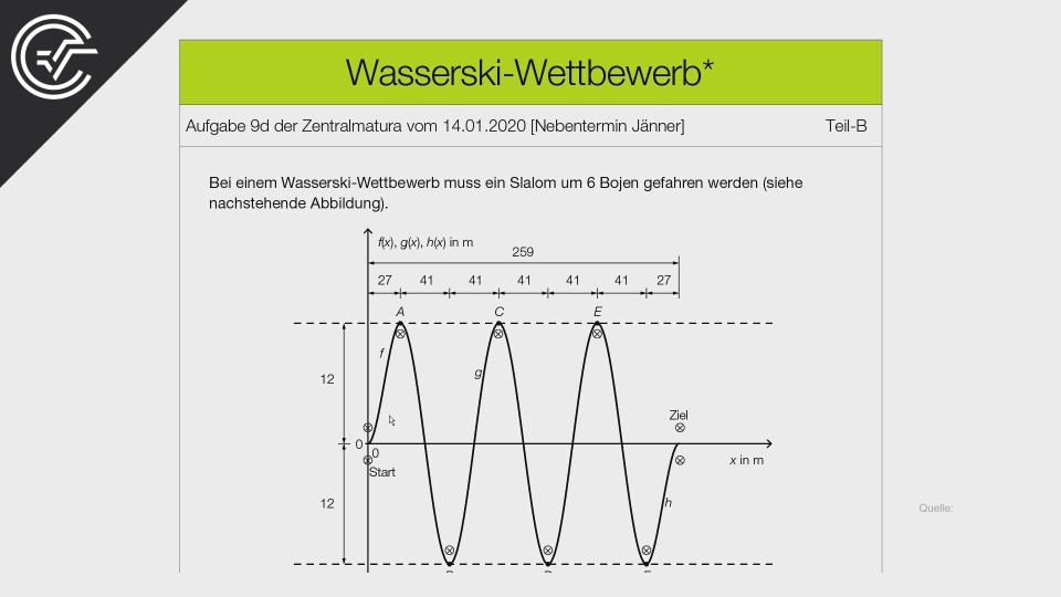 Wasserski-Wettbewerb Bifie Aufgabenpool angewandte Mathematik BHS Teil-B Cluster Zentralmatura Mathematik