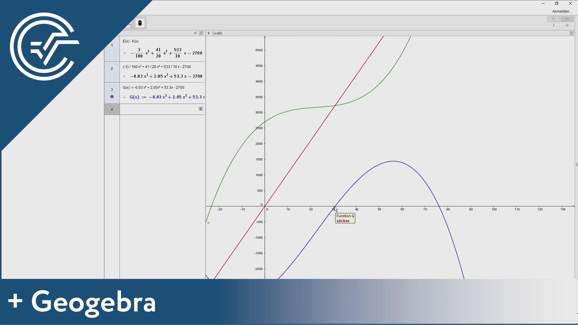Finanzmathematik Zentralmatura Mathematik