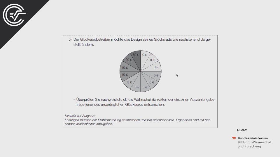 A_166 Glücksrad Zentralmatura Mathematik BMB Aufgabenpool BHS Teil A Bifie  Bundesministerium für Bildung
