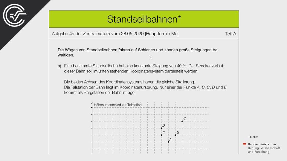 SRDP Standseilbahnen Zentralmatura Mathematik BMB Aufgabenpool BHS BRP Teil A Bifie