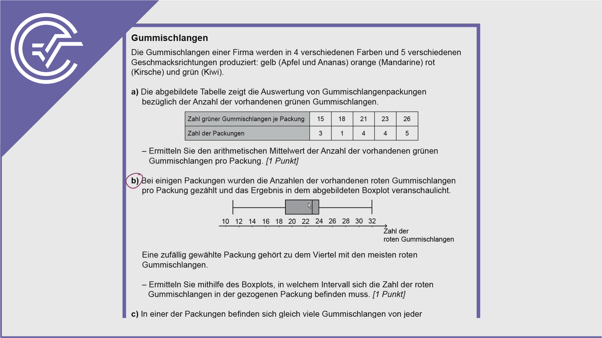 BHS Zentralmatura Mathematik