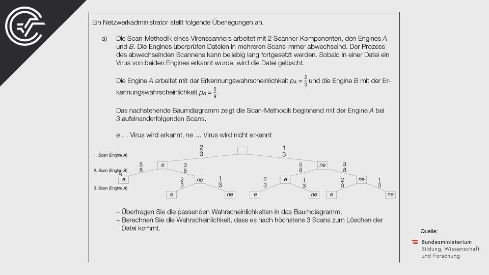 A_130 Netzwerkadministration Zentralmatura Mathematik BMB Aufgabenpool BHS Teil A Bifie  Bundesministerium für Bildung