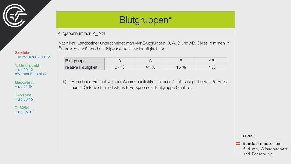 A_243 Blutgruppen Zentralmatura Mathematik BMB Aufgabenpool BHS Teil A Bifie  Bundesministerium für Bildung