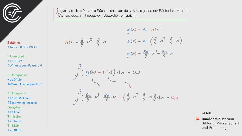 A_241 Schmuckstücke Zentralmatura Mathematik BMB Aufgabenpool BHS Teil A Bifie  Bundesministerium für Bildung