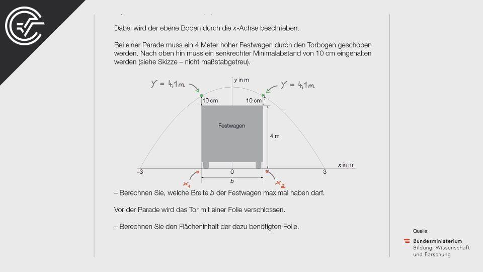 A_208 Vergnügungspark (1) Zentralmatura Mathematik BMB Aufgabenpool BHS Teil A Bifie  Bundesministerium für Bildung
