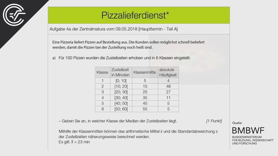 Pizzalieferdienst Zentralmatura Mathematik BMB Aufgabenpool BHS BRP Teil A Bifie