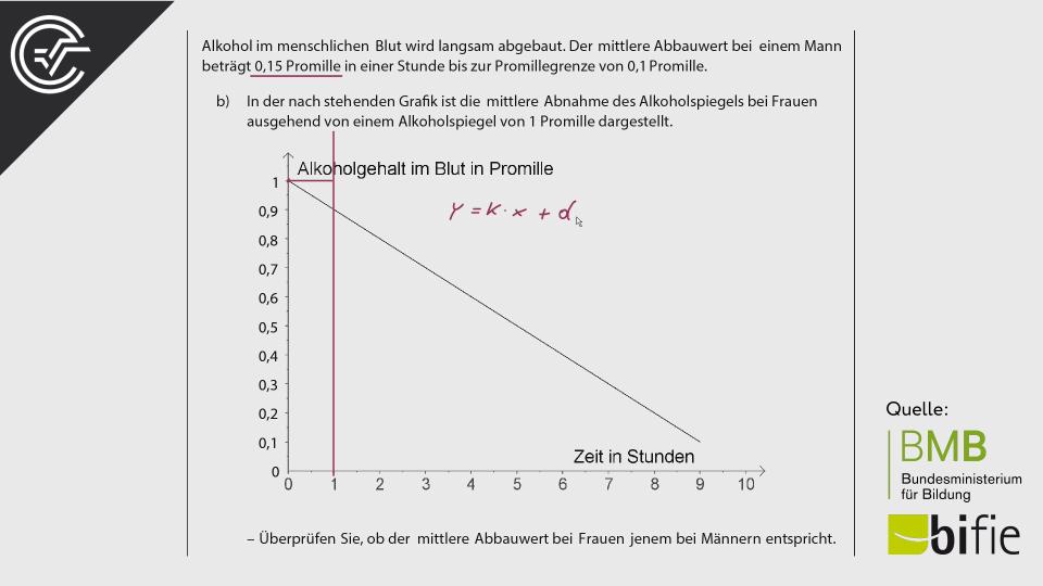Zentralmatura Mathematik Bifie BMB Aufgabenpool Bundesministerium für Bildung BHS Teil A