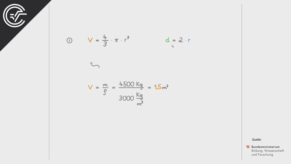 Der Pauliberg Zentralmatura Mathematik BMB Aufgabenpool BHS BRP Teil A Bifie