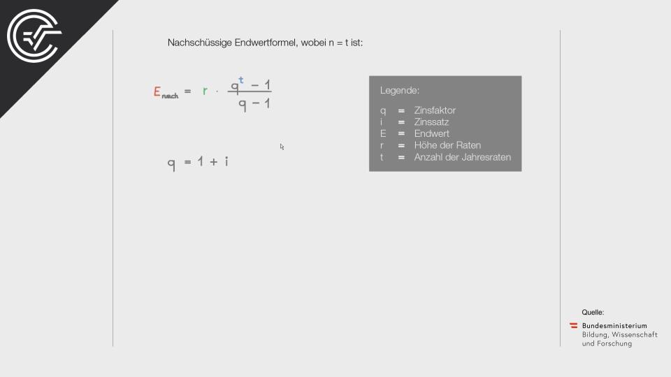 Küchenkauf c Bifie Aufgabenpool angewandte Mathematik BHS Teil-B Cluster Zentralmatura Mathematik