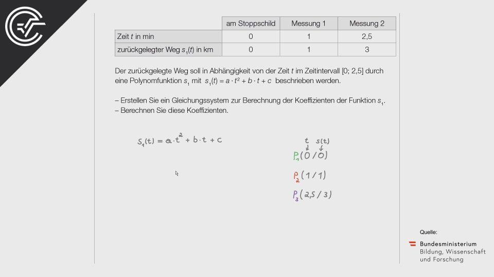 A_196 Erfassen der Geschwindigkeit Zentralmatura Mathematik BMB Aufgabenpool BHS Teil A Bifie  Bundesministerium für Bildung