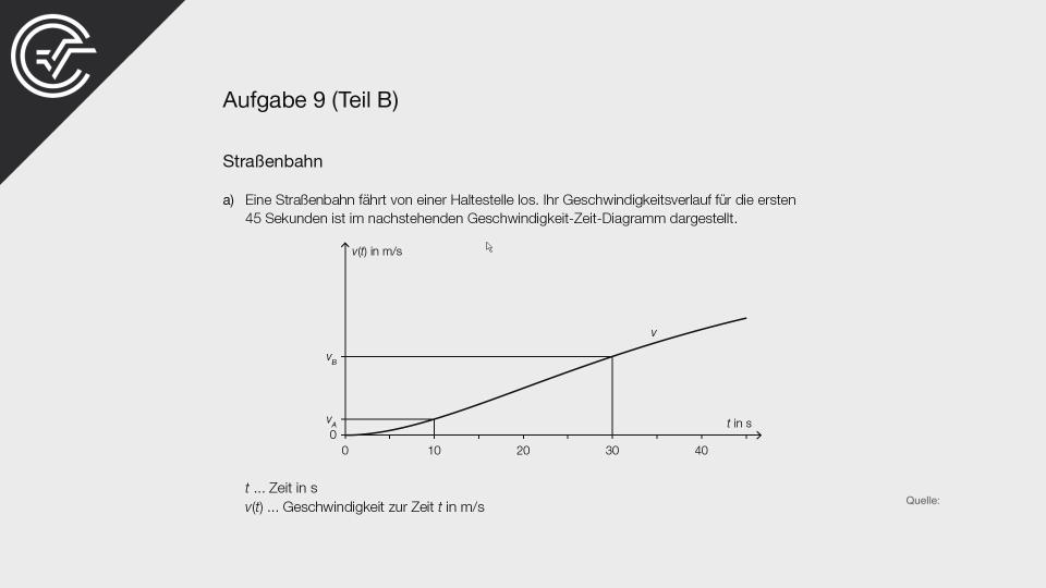 Straßenbahn Bifie Aufgabenpool angewandte Mathematik BHS Teil-B Cluster Zentralmatura Mathematik