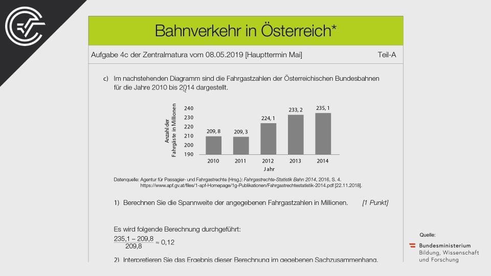 Bahnbverkehr in Österreich Zentralmatura Mathematik BMB Aufgabenpool BHS BRP Teil A Bifie