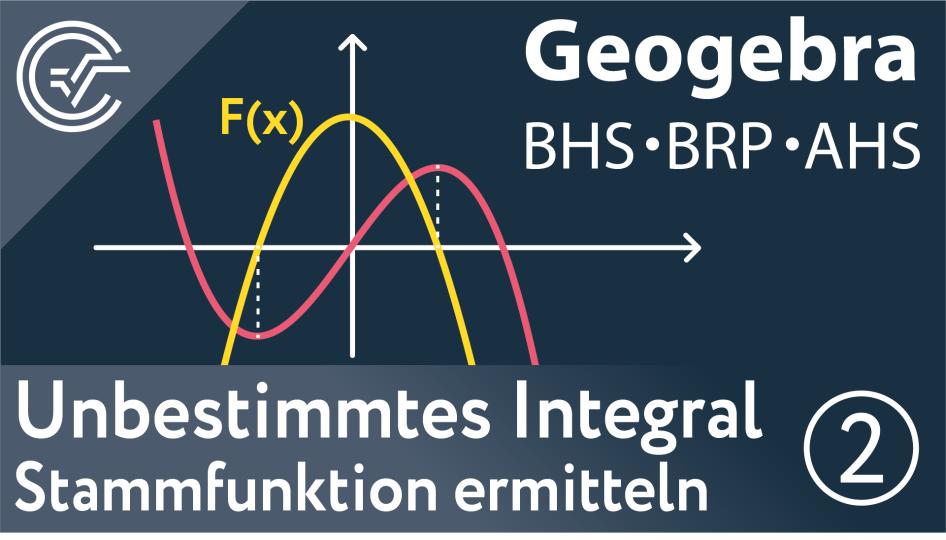 BMB Aufgabenpool Zentralmatura Mathematik Geogebra