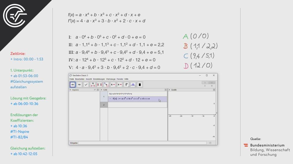 B_012 Abrissbirnen BMB Bifie Aufgabenpool angewandte Mathematik BHS Teil-B Cluster Zentralmatura Mathematik