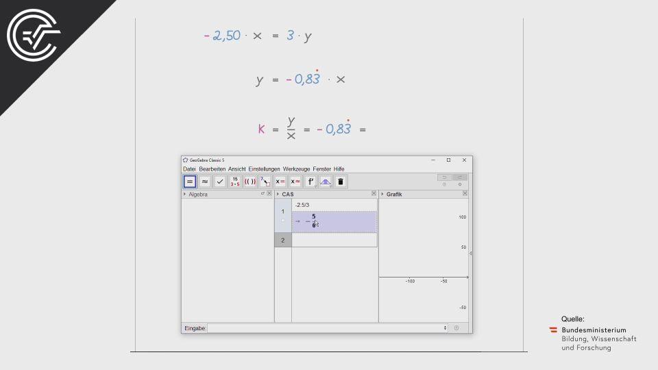 Bifie Aufgabenpool angewandte Mathematik BHS Teil-B Cluster Zentralmatura Mathematik