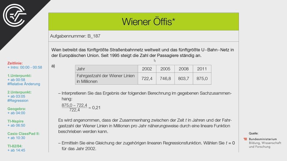 B_187 Wiener Öffis a Bifie Aufgabenpool angewandte Mathematik BHS Teil-B Cluster Zentralmatura Mathematik
