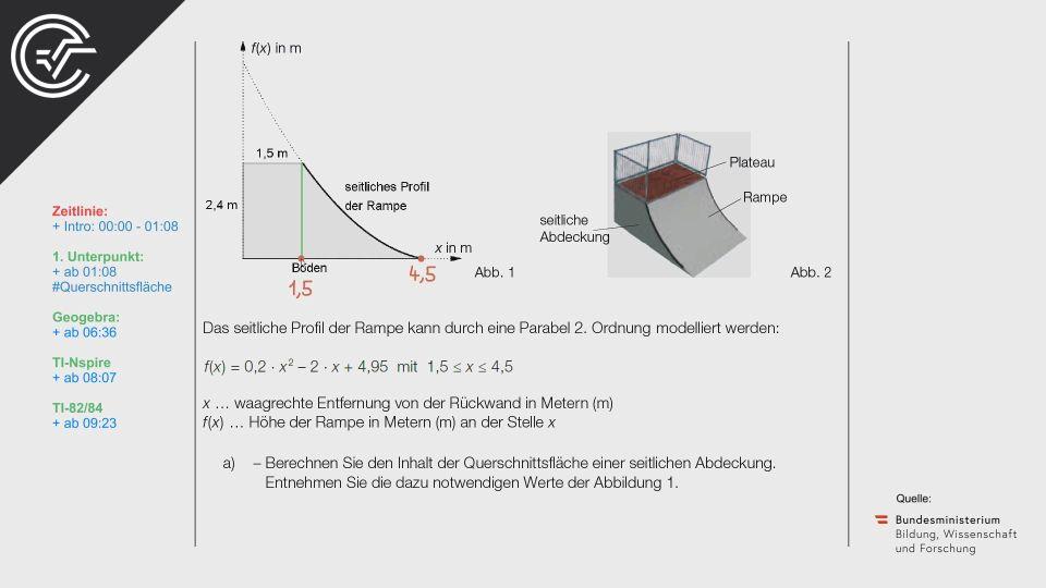 A_091 Minirampe Zentralmatura Mathematik BMB Aufgabenpool BHS Teil A Bifie  Bundesministerium für Bildung