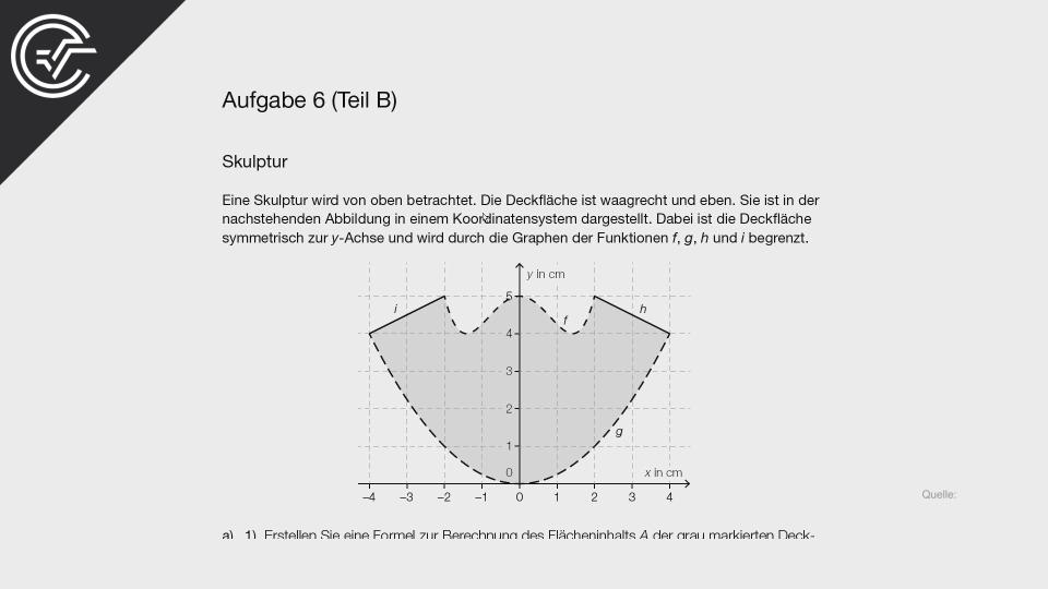 Skulptur Bifie Aufgabenpool angewandte Mathematik BHS Teil-B Cluster Zentralmatura Mathematik