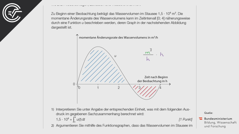 Stausee Zentralmatura Mathematik BMB Aufgabenpool BHS BRP Teil A Bifie
