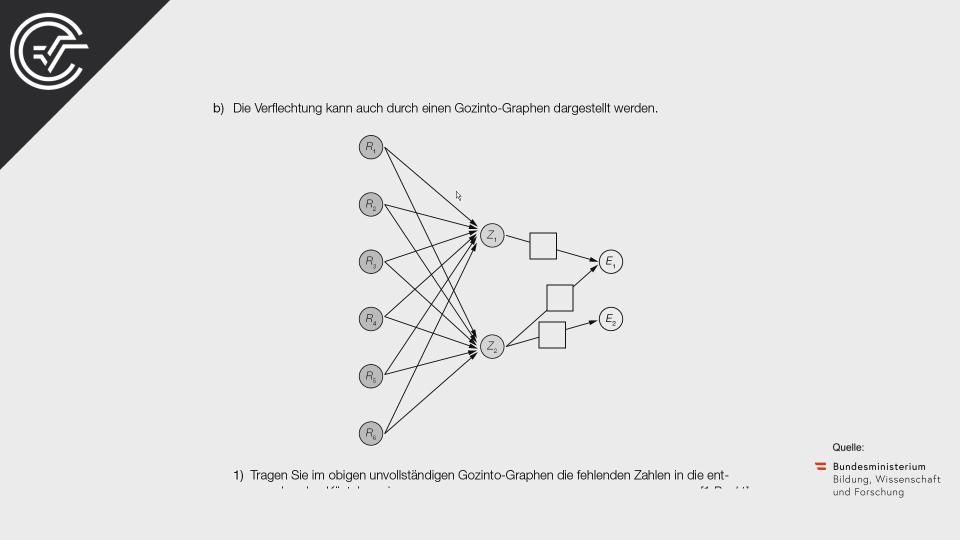 Speiseeis a Bifie Aufgabenpool angewandte Mathematik BHS Teil-B Cluster Zentralmatura Mathematik