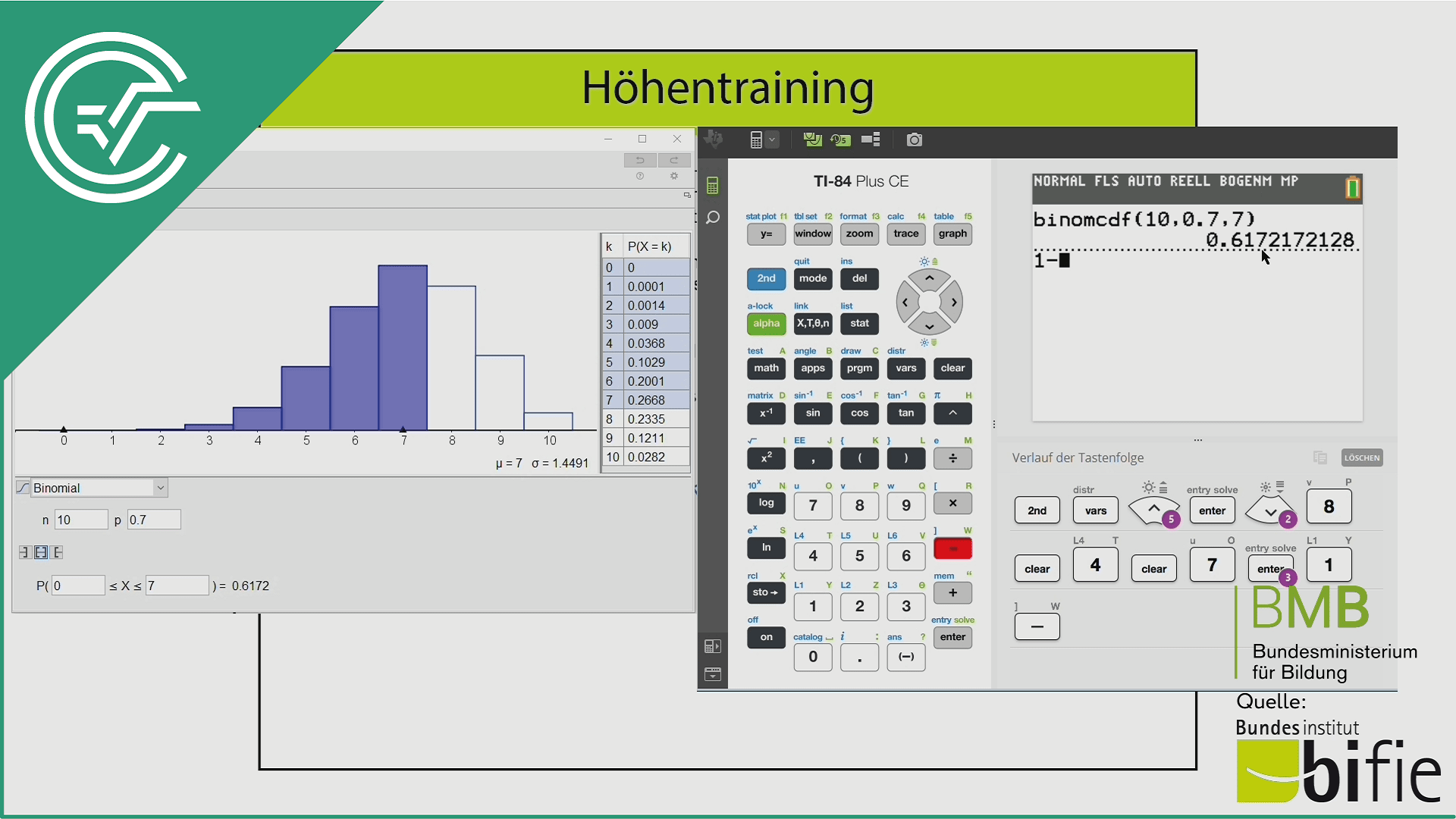 BHS AHS aufgabenpool bifie bmb zentralmatura mathematik