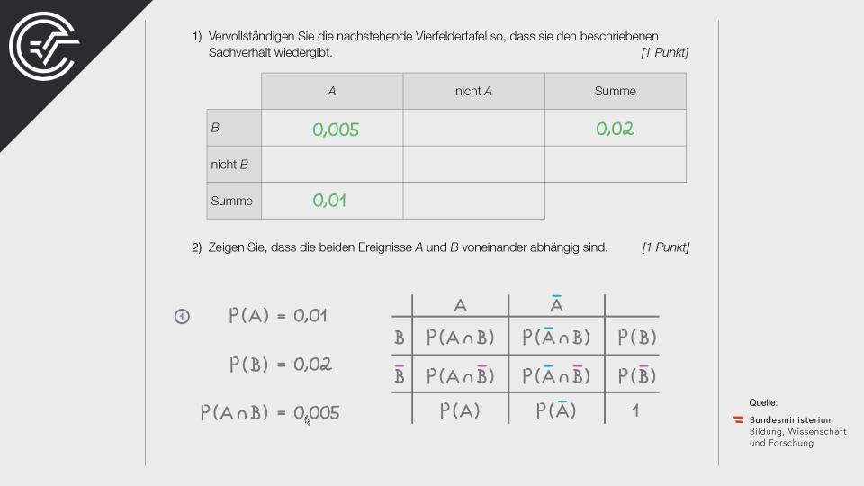 Speiseeis d Bifie Aufgabenpool angewandte Mathematik BHS Teil-B Cluster Zentralmatura Mathematik