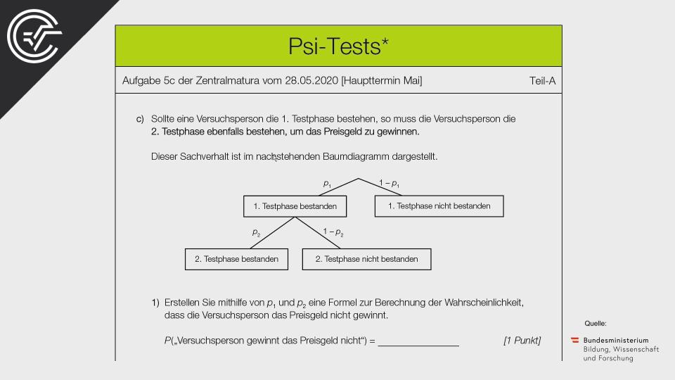 SRDP Psi-Tests Zentralmatura Mathematik BMB Aufgabenpool BHS BRP Teil A Bifie