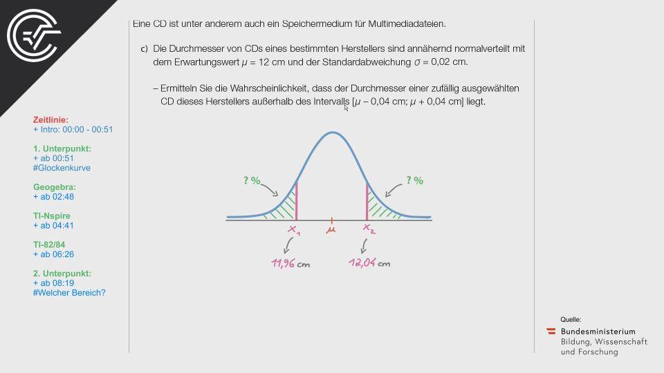 A_233 CD Zentralmatura Mathematik BMB Aufgabenpool BHS Teil A Bifie  Bundesministerium für Bildung