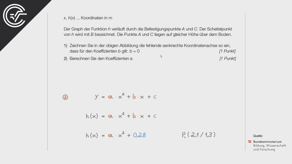 Hängematten a Bifie Aufgabenpool angewandte Mathematik BHS Teil-B Cluster Zentralmatura Mathematik
